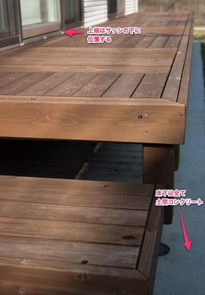 一条工務店オリジナルの木製ウッドデッキ