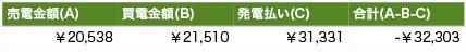 Solaract201402 1