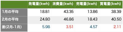 Solaract201402 6