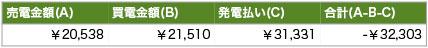 Solaract201403 1