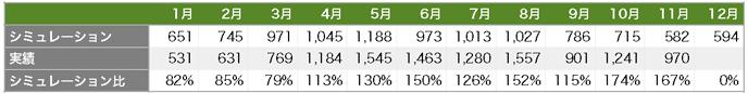 Solaract201511 04