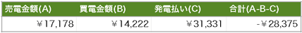 Solaract201512 01