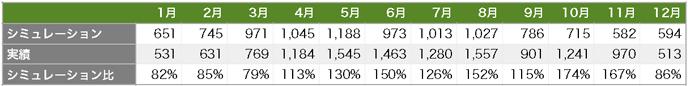 Solaract201512 04
