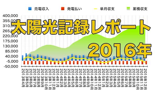 太陽光シーズン到来、4月度の過去最高発電量を記録! 太陽光発電レポート【2016/04】
